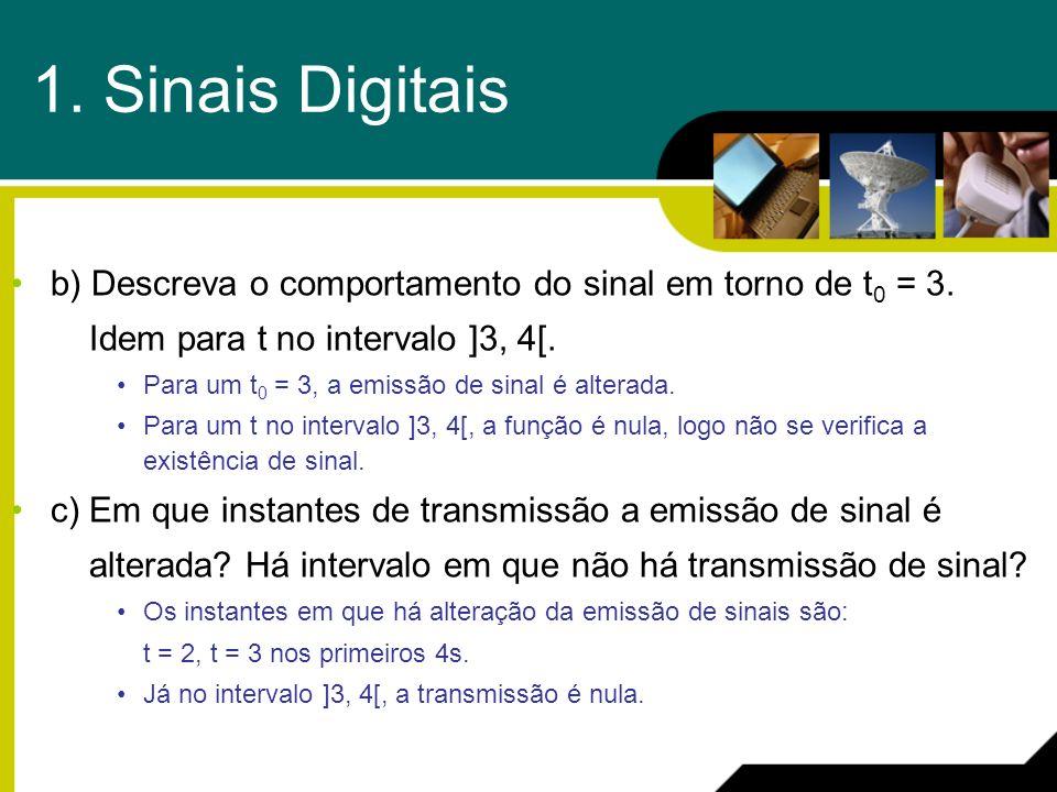 1. Sinais Digitais b) Descreva o comportamento do sinal em torno de t0 = 3. Idem para t no intervalo ]3, 4[.